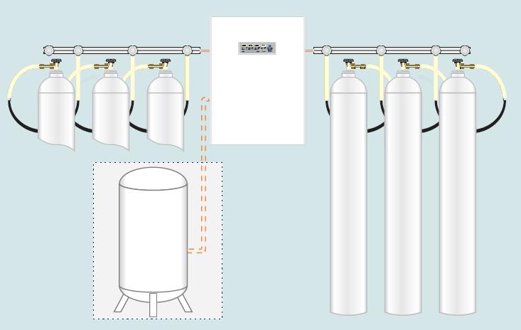 GKE, Centrale - 50 nm3/uur - Automatisch